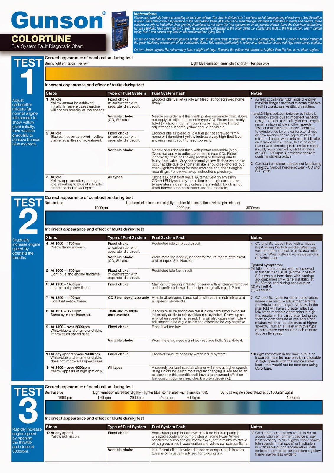 G4074_Chart-colortune-instructions.jpg